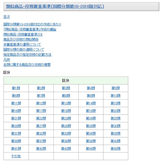 類似商品・役務審査基準(特許庁公表)